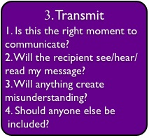 the communication cycle - transmit